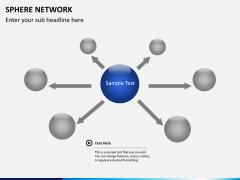 Sphere network PPT slide 2