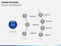 Sphere network PPT slide 3