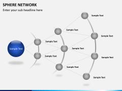 Sphere network PPT slide 5
