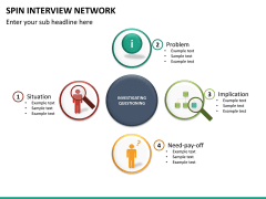 SPIN interview PPT slide 8