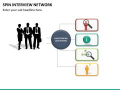 SPIN interview PPT slide 13