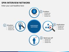 SPIN interview PPT slide 1