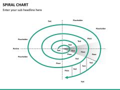 Spiral chart PPT slide 26