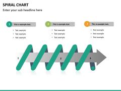 Spiral chart PPT slide 28