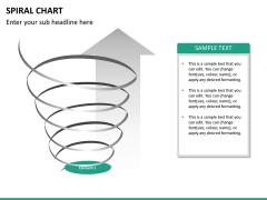 Spiral chart PPT slide 18
