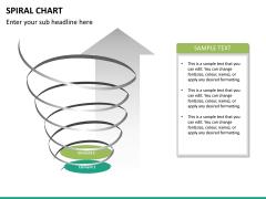 Spiral chart PPT slide 19