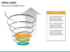 Spiral chart PPT slide 20