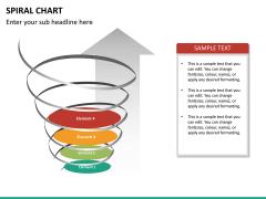 Spiral chart PPT slide 21