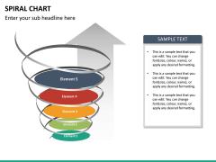 Spiral chart PPT slide 22