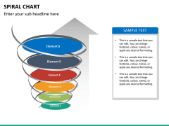 Spiral chart PPT slide 23