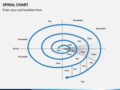 Spiral chart PPT slide 11
