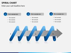 Spiral chart PPT slide 13