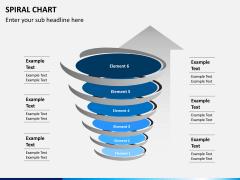 Spiral chart PPT slide 9