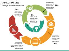Spiral Timeline PPT slide 13