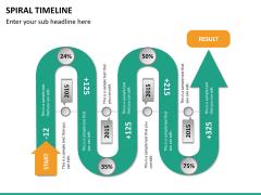 Spiral Timeline PPT slide 24