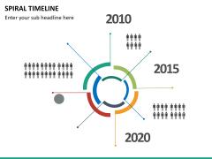 Spiral Timeline PPT slide 19