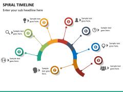 Spiral Timeline PPT slide 20