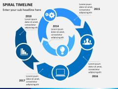 Spiral Timeline PPT slide 1