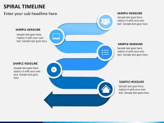 Spiral Timeline PPT slide 3