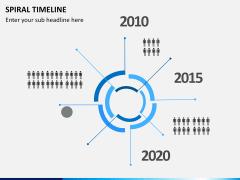 Spiral Timeline PPT slide 7