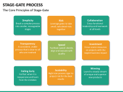 Stage-gate process PPT slide 17