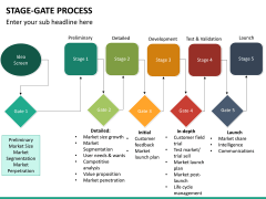 Stage-gate process PPT slide 28