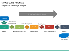 Stage-gate process PPT slide 30