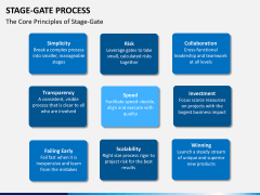 Stage-gate process PPT slide 1