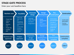 Stage-gate process PPT slide 13