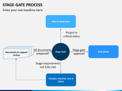 Stage-gate process PPT slide 15
