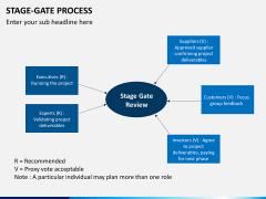 Stage-gate process PPT slide 16
