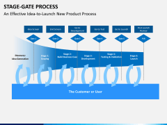 Stage-gate process PPT slide 3