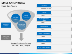 Stage-gate process PPT slide 6