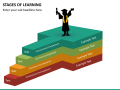 Stages of learning PPT slide 10