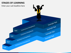 Stages of learning PPT slide 1