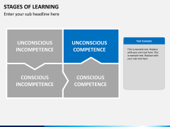 Stages of learning PPT slide 7