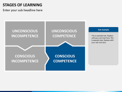 Stages of learning PPT slide 8