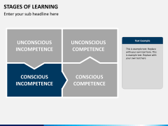 Stages of learning PPT slide 9