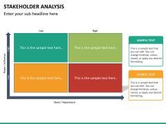Stakeholder analysis PPT slide 23