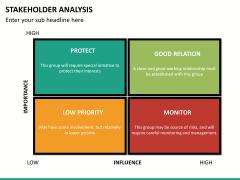 Stakeholder analysis PPT slide 32
