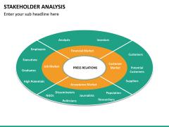Stakeholder analysis PPT slide 33