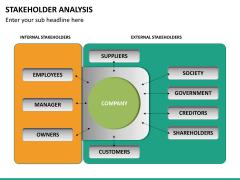 Stakeholder analysis PPT slide 34