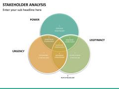 Stakeholder analysis PPT slide 35