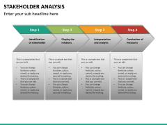 Stakeholder analysis PPT slide 41