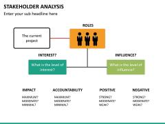 Stakeholder analysis PPT slide 42