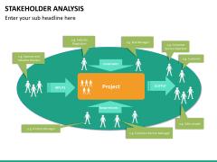 Stakeholder analysis PPT slide 43