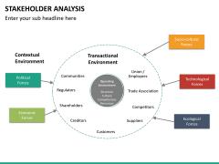 Stakeholder analysis PPT slide 44
