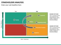 Stakeholder analysis PPT slide 27