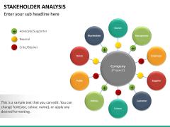 Stakeholder analysis PPT slide 28