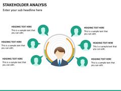 Stakeholder analysis PPT slide 29